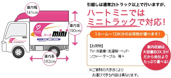 ハートミニトラック便の詳細