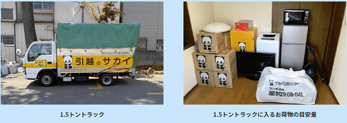 ササッと予約で運べる荷物量